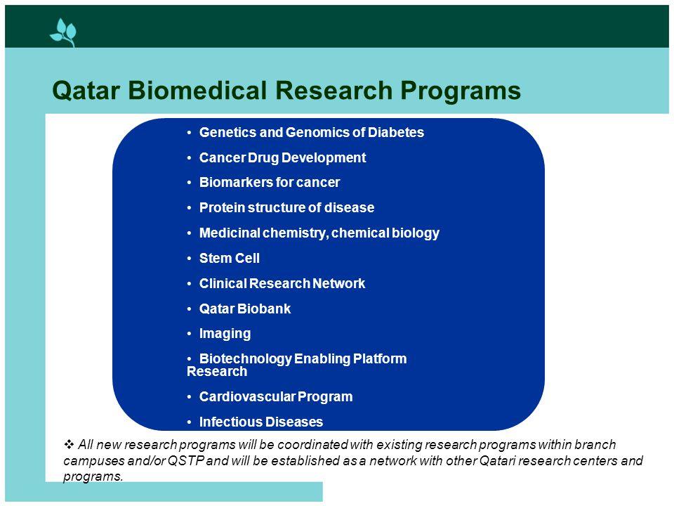 6 Qatar Biomedical Research Launch Programs 1.Program for Diabetes Research 2.