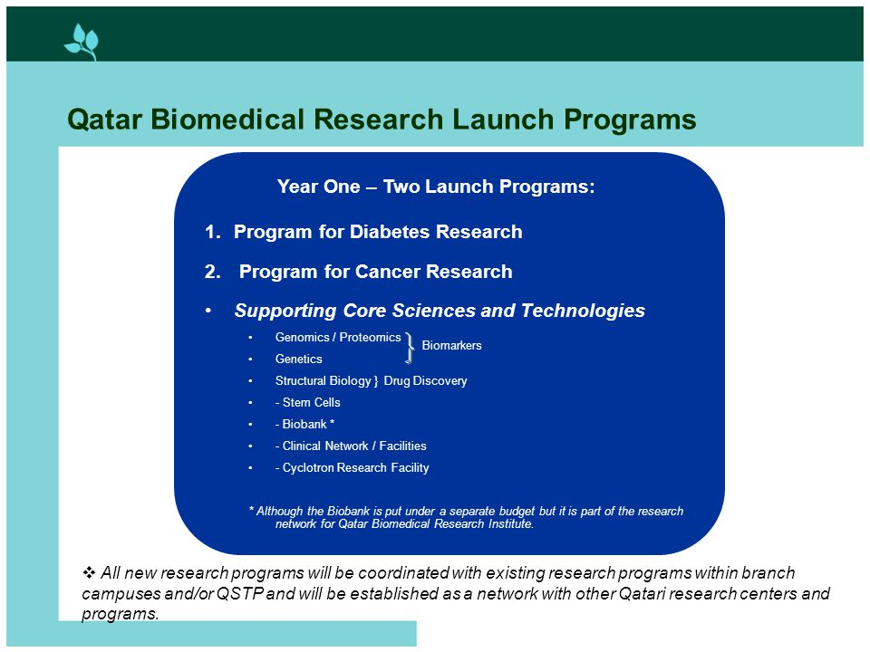 6 Qatar Biomedical Research Launch Programs 1.Program for Diabetes Research 2. Program for Cancer Research Supporting Core Sciences and Technologies G
