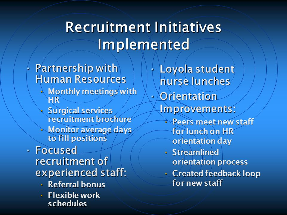 Recruitment Initiatives Implemented Partnership with Human Resources Partnership with Human Resources Monthly meetings with HR Monthly meetings with HR Surgical services recruitment brochure Surgical services recruitment brochure Monitor average days to fill positions Monitor average days to fill positions Focused recruitment of experienced staff: Focused recruitment of experienced staff: Referral bonus Referral bonus Flexible work schedules Flexible work schedules Loyola student nurse lunches Loyola student nurse lunches Orientation Improvements: Orientation Improvements: Peers meet new staff for lunch on HR orientation day Peers meet new staff for lunch on HR orientation day Streamlined orientation process Streamlined orientation process Created feedback loop for new staff Created feedback loop for new staff