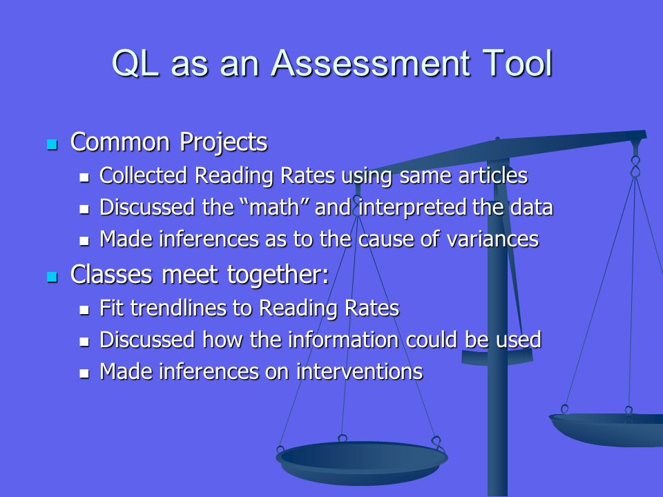 QL as an Assessment Tool Common Projects Common Projects Collected Reading Rates using same articles Collected Reading Rates using same articles Discu