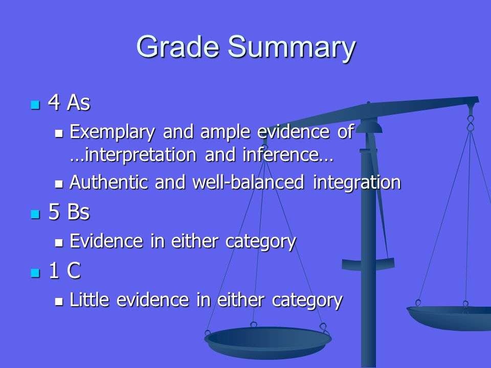 Grade Summary 4 As 4 As Exemplary and ample evidence of …interpretation and inference… Exemplary and ample evidence of …interpretation and inference…