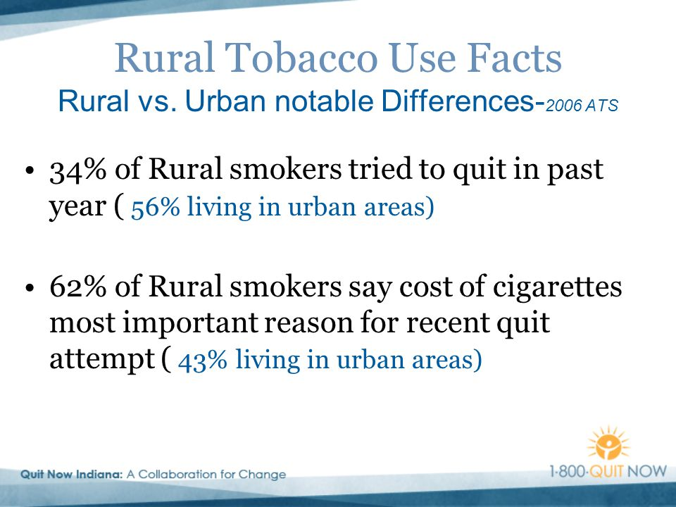 Rural Tobacco Use Facts Rural vs.