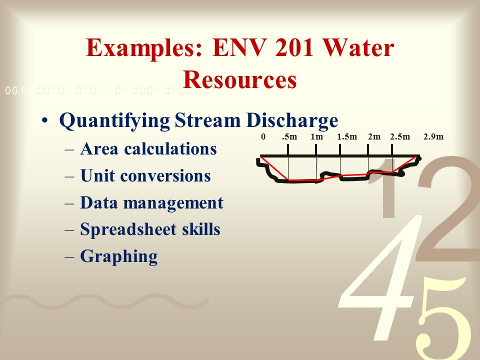 Examples: ENV 201 Water Resources Quantifying Stream Discharge –Area calculations –Unit conversions –Data management –Spreadsheet skills –Graphing 0.5m 1m 1.5m 2m 2.5m 2.9m
