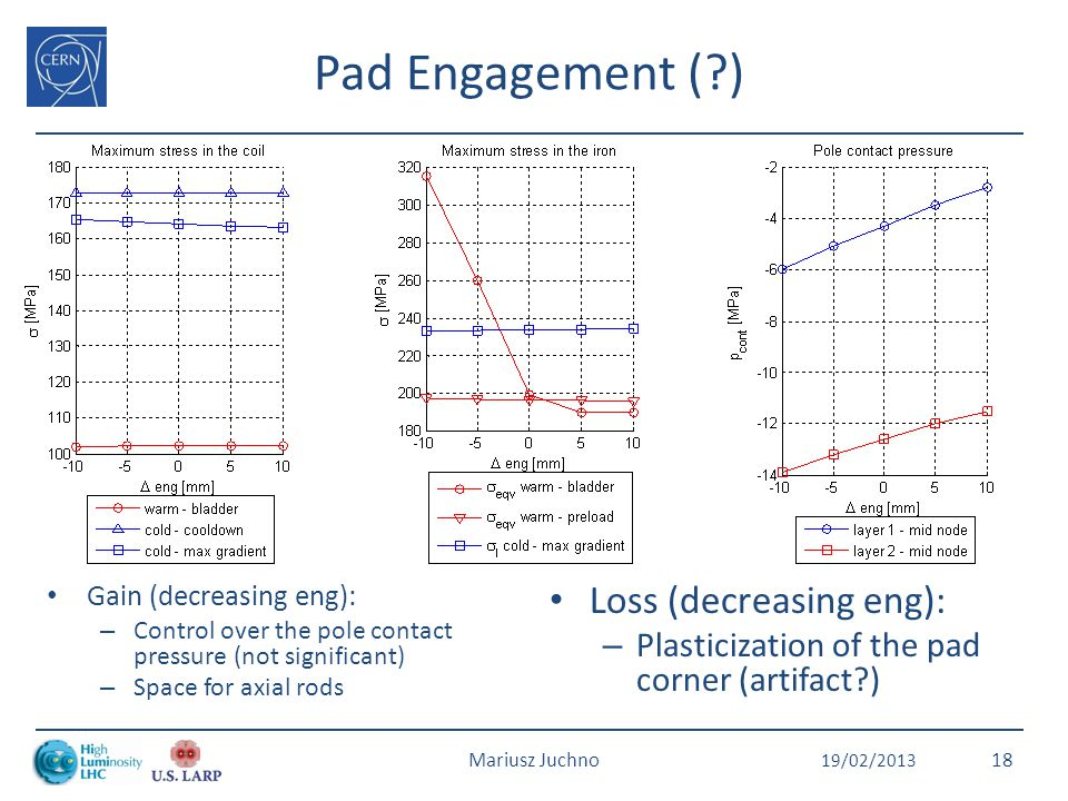 19/02/2013 Mariusz Juchno18 Pad Engagement ( ) Gain (decreasing eng): – Control over the pole contact pressure (not significant) – Space for axial rods Loss (decreasing eng): – Plasticization of the pad corner (artifact )