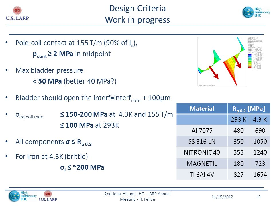 Design Criteria Work in progress 11/15/2012 2nd Joint HiLumi LHC - LARP Annual Meeting - H.