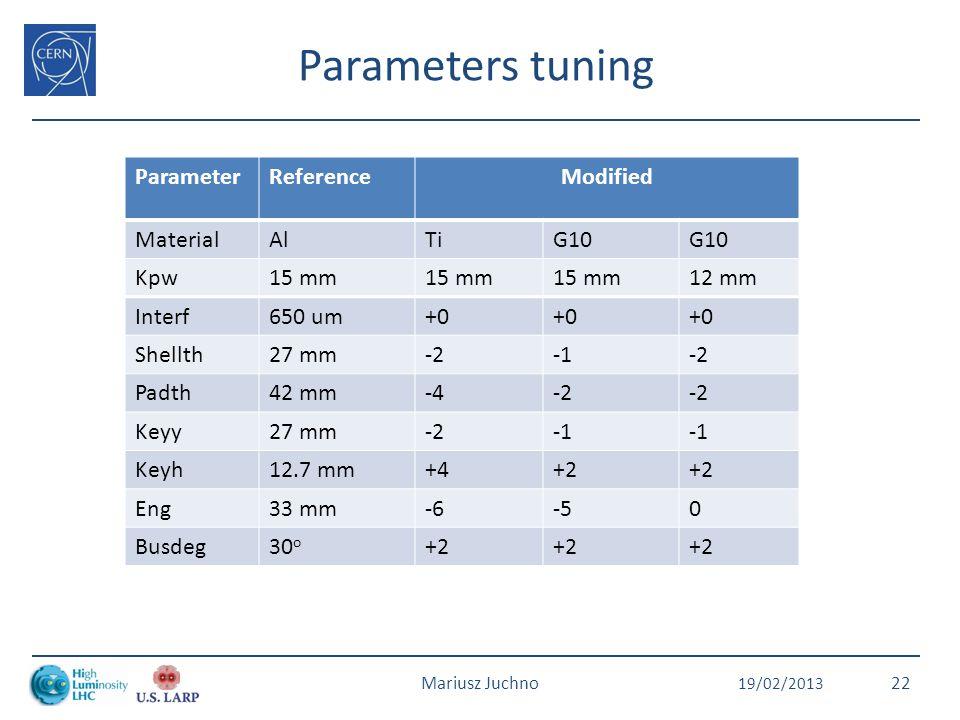 Parameters tuning 19/02/2013 Mariusz Juchno22 ParameterReferenceModified MaterialAlTiG10 Kpw15 mm 12 mm Interf650 um+0 Shellth27 mm-2-2 Padth42 mm-4-2 Keyy27 mm-2 Keyh12.7 mm+4+2 Eng33 mm-6-50 Busdeg30 o +2