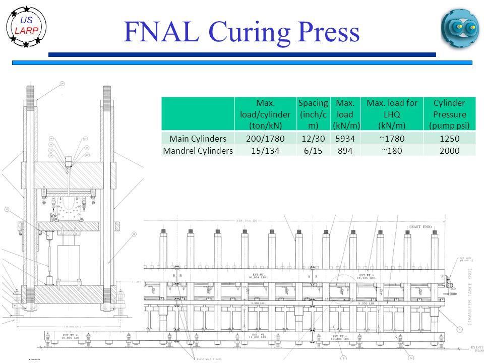 FNAL Curing Press Max. load/cylinder (ton/kN) Spacing (inch/c m) Max. load (kN/m) Max. load for LHQ (kN/m) Cylinder Pressure (pump psi) Main Cylinders