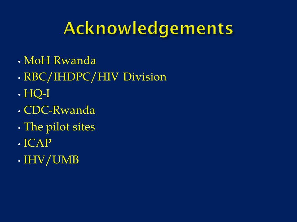 MoH Rwanda RBC/IHDPC/HIV Division HQ-I CDC-Rwanda The pilot sites ICAP IHV/UMB