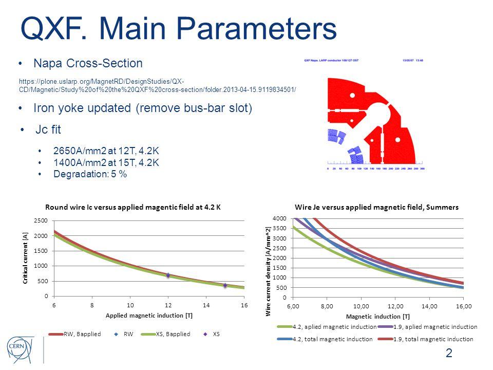 QXF.Cable parameters XF150HTA (ref. 1, nov 2012) XF150HTA1 (ref.