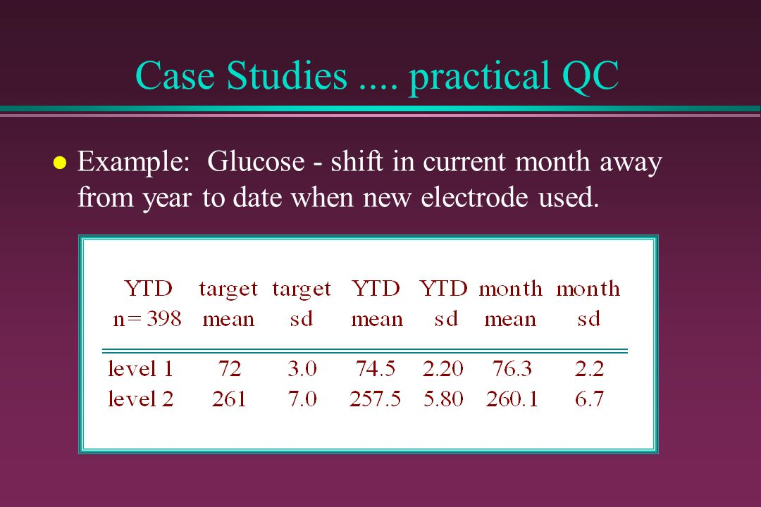 Case Studies.... practical QC l Example: Glucose - shift in current month away from year to date when new electrode used.