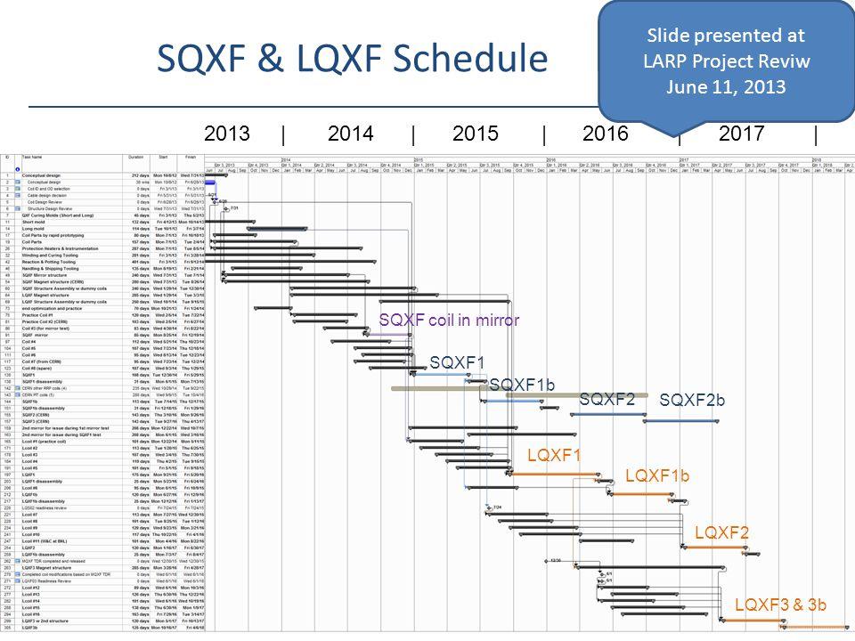 SQXF & LQXF Schedule 09/04/2013 5 2013 | 2014 | 2015 | 2016 | 2017 | LQXF1 LQXF1b LQXF2 LQXF3 & 3b SQXF coil in mirror SQXF1 SQXF1b SQXF2 SQXF2b Slide presented at LARP Project Reviw June 11, 2013