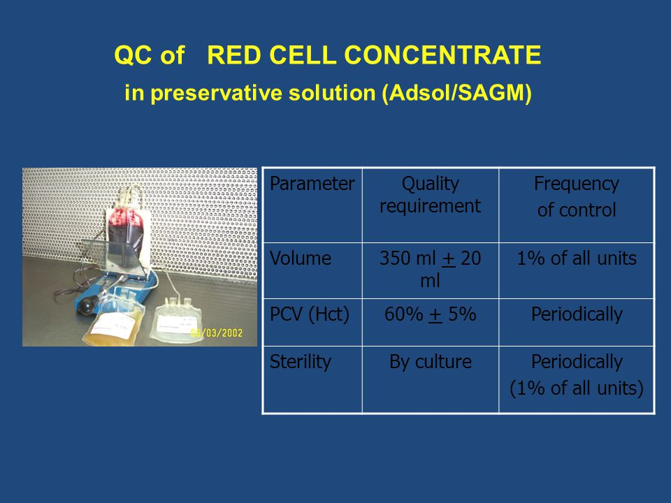 QC of RED CELL CONCENTRATE in preservative solution (Adsol/SAGM) ParameterQuality requirement Frequency of control Volume350 ml + 20 ml 1% of all unit