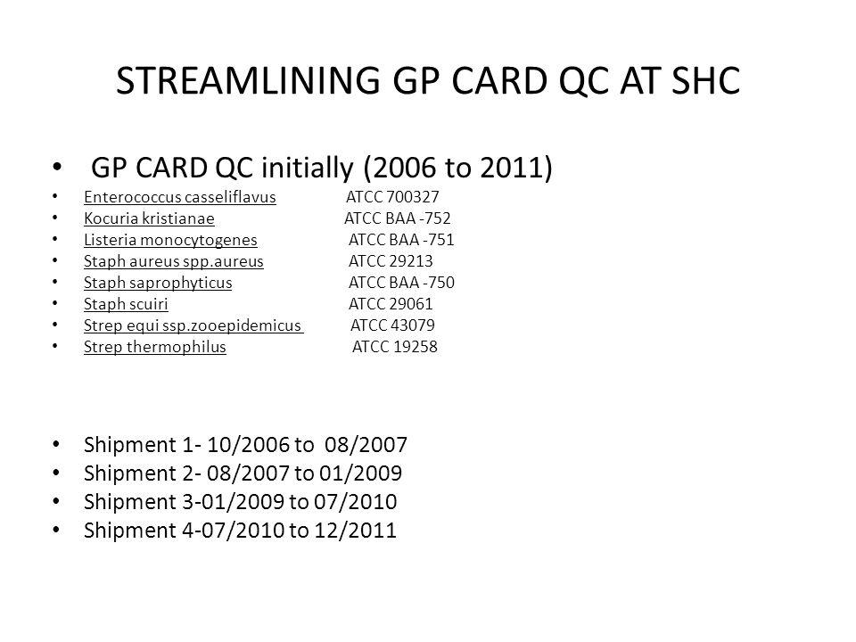 STREAMLINING GP CARD QC AT SHC GP CARD QC initially (2006 to 2011) Enterococcus casseliflavus ATCC 700327 Kocuria kristianae ATCC BAA -752 Listeria mo