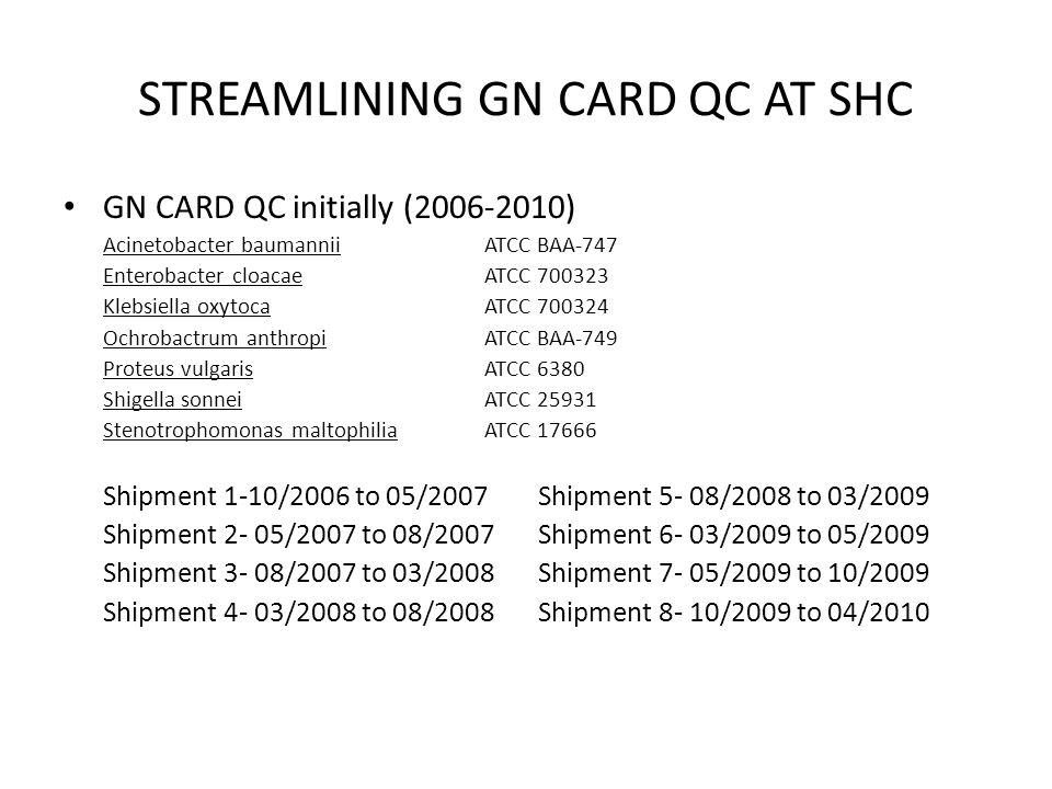 STREAMLINING GN CARD QC AT SHC GN CARD QC initially (2006-2010) Acinetobacter baumannii ATCC BAA-747 Enterobacter cloacaeATCC 700323 Klebsiella oxytoc