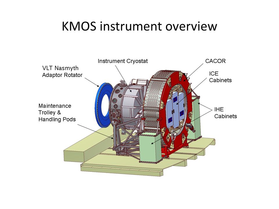 KMOS instrument overview