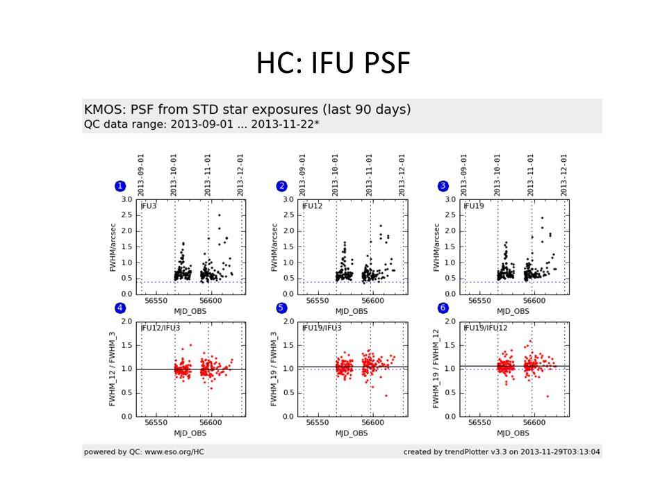HC: IFU PSF