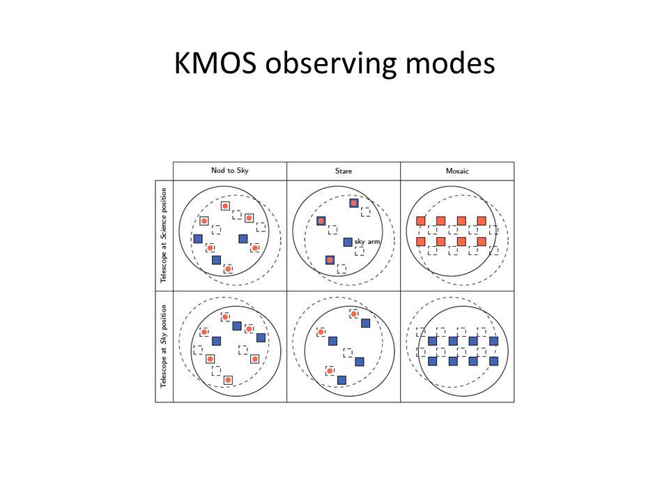 KMOS observing modes