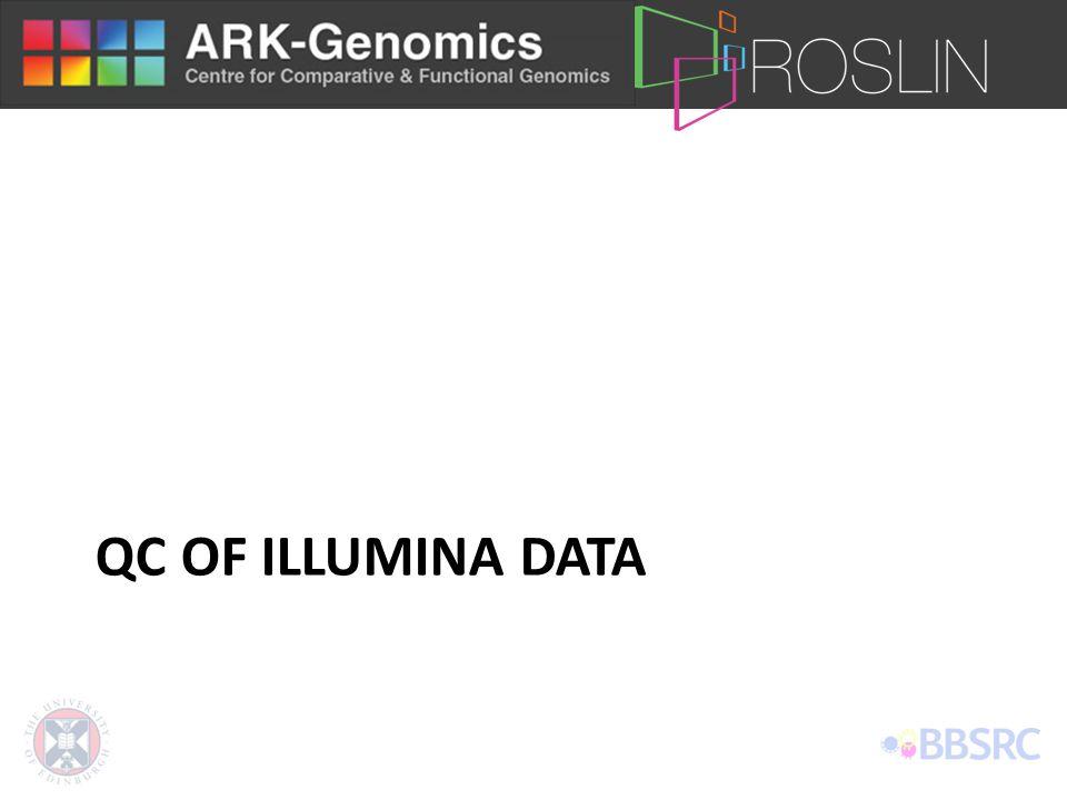 QC OF ILLUMINA DATA