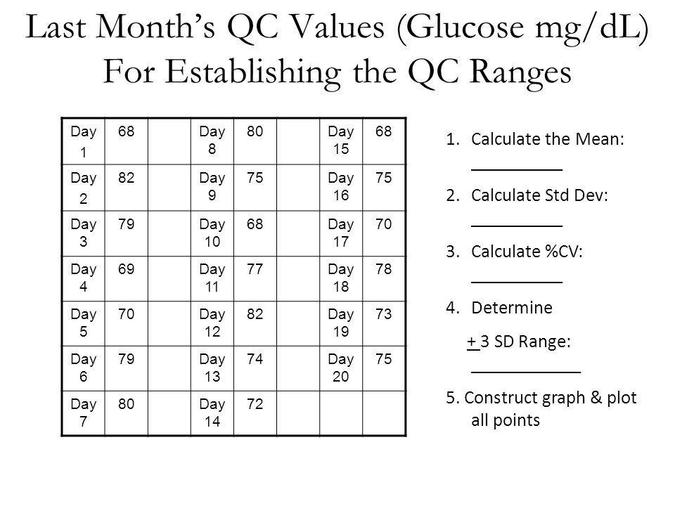 Last Month's QC Values (Glucose mg/dL) For Establishing the QC Ranges Day 1 68Day 8 80Day 15 68 Day 2 82Day 9 75Day 16 75 Day 3 79Day 10 68Day 17 70 Day 4 69Day 11 77Day 18 78 Day 5 70Day 12 82Day 19 73 Day 6 79Day 13 74Day 20 75 Day 7 80Day 14 72 1.Calculate the Mean: __________ 2.Calculate Std Dev: __________ 3.Calculate %CV: __________ 4.Determine + 3 SD Range: ____________ 5.