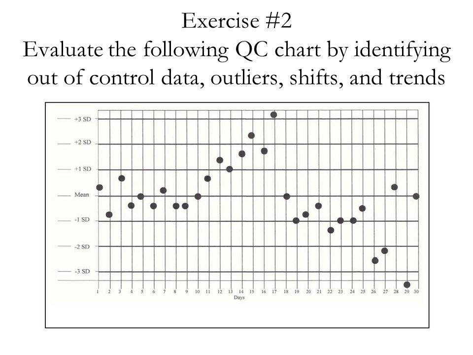 Exercise #2 Evaluate the following QC chart by identifying out of control data, outliers, shifts, and trends