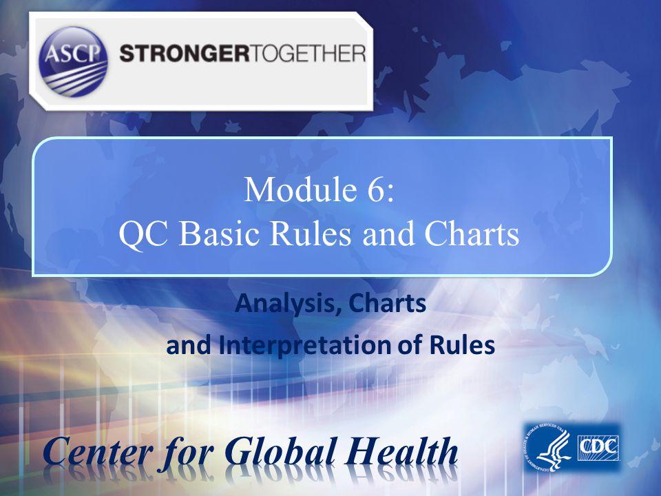 Module 6: QC Basic Rules and Charts Analysis, Charts and Interpretation of Rules
