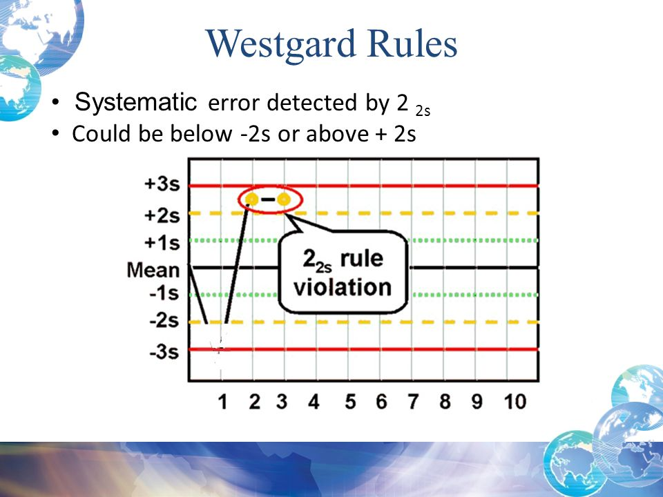 Systematic error detected by 2 2s Could be below -2s or above + 2s Westgard Rules