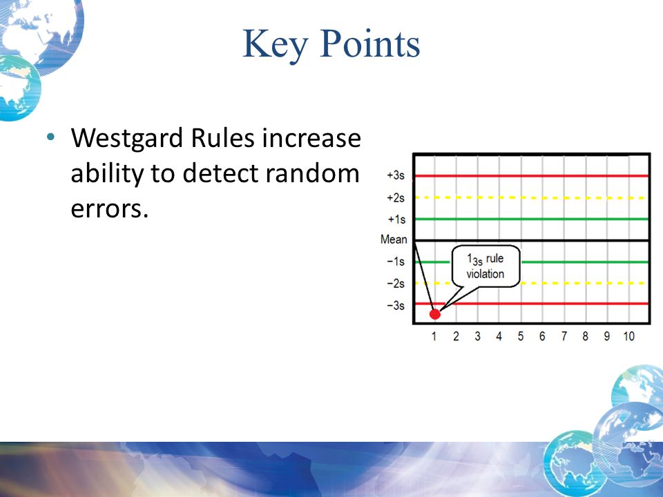 Westgard Rules increase ability to detect random errors. Key Points