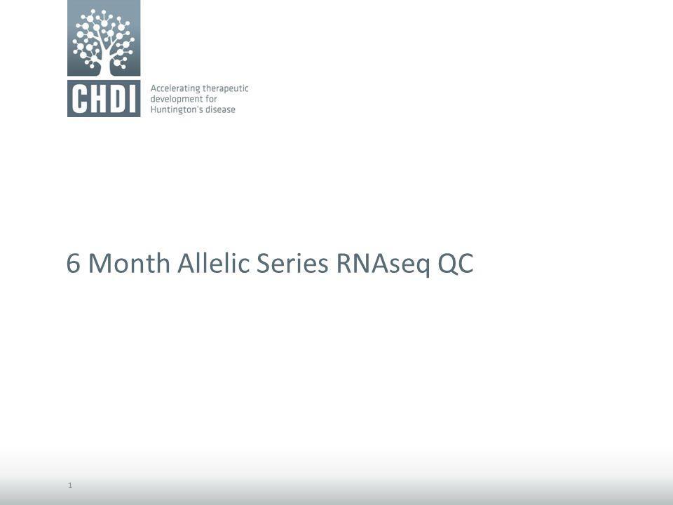 6 Month Allelic Series RNAseq QC 1