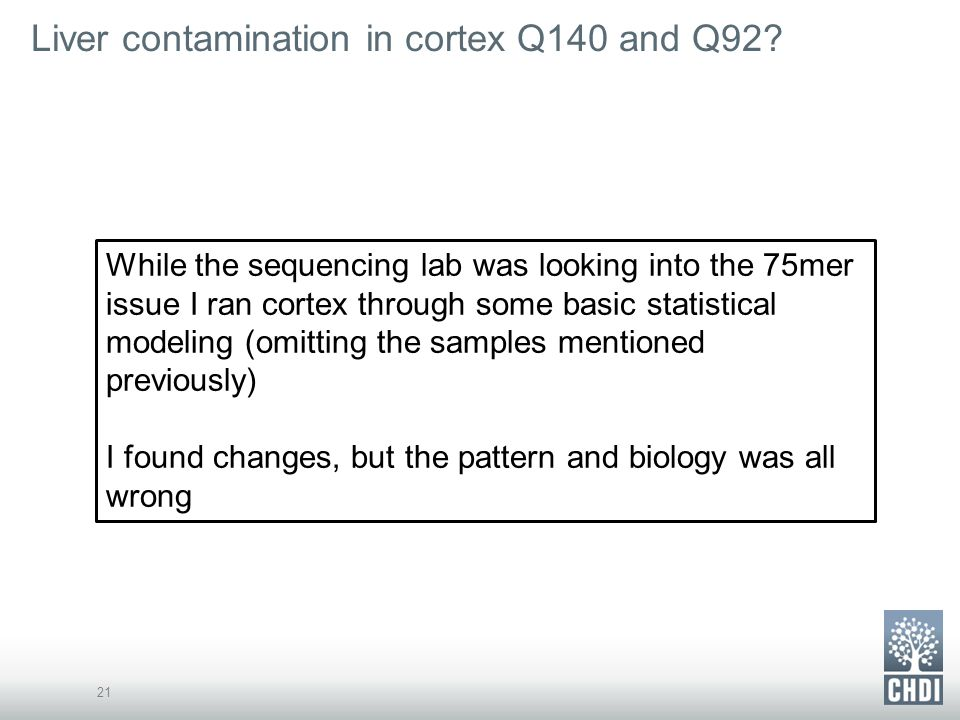 Liver contamination in cortex Q140 and Q92.