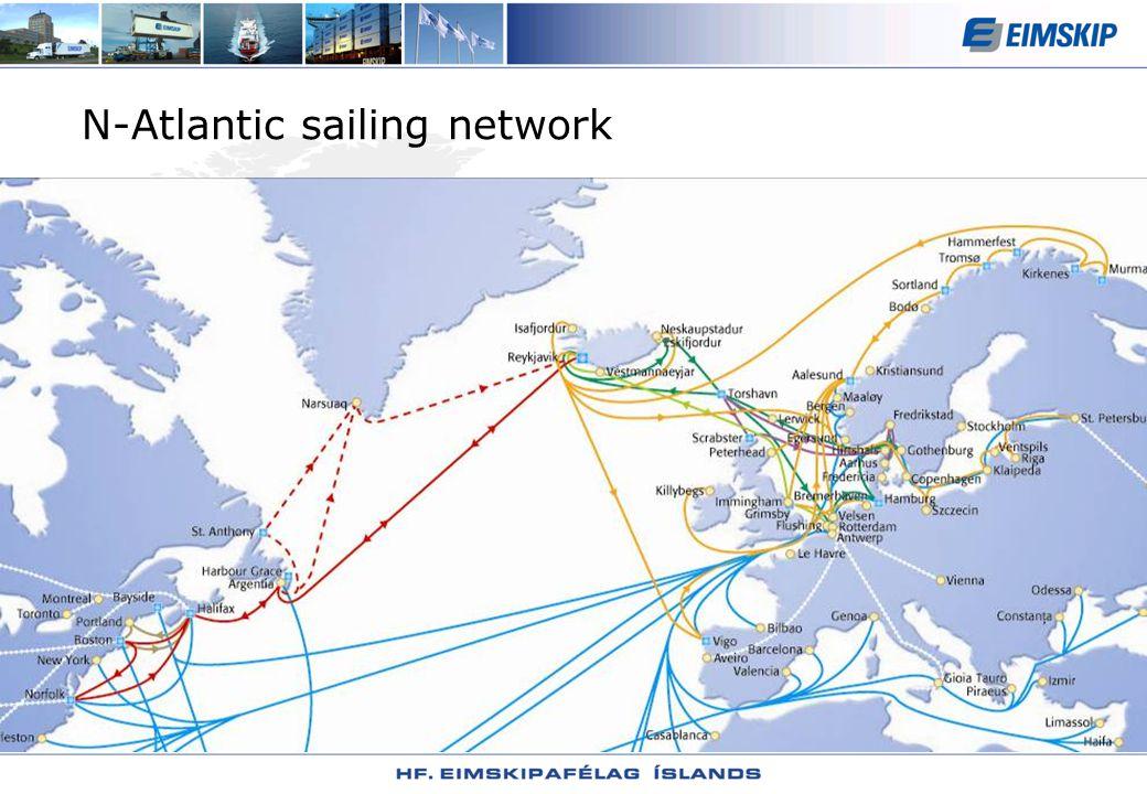 N-Atlantic sailing network
