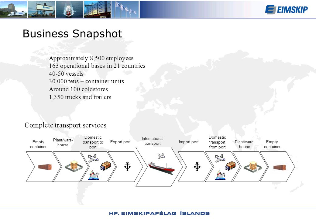 Business Snapshot Approximately 8,500 employees 163 operational bases in 21 countries 40-50 vessels 30.000 teus – container units Around 100 coldstores 1,350 trucks and trailers Empty container Plant/ware- house Domestic transport to port Export port International transport Import port Domestic transport from port Plant/ware- house Empty container Complete transport services