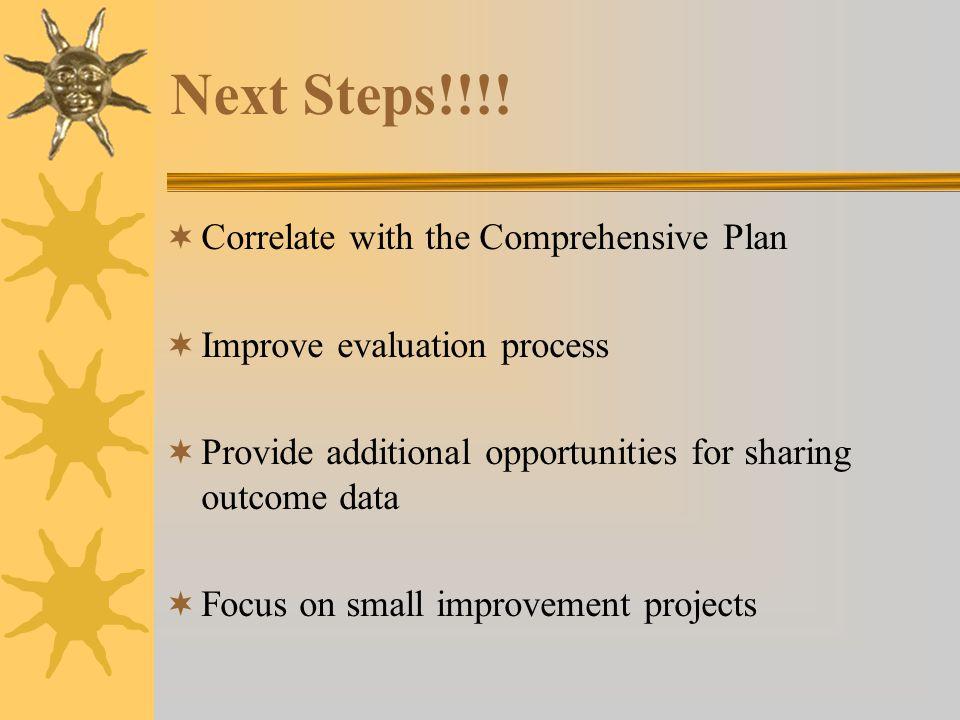 Next Steps!!!.