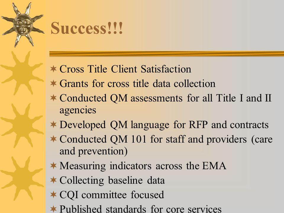 Success!!.