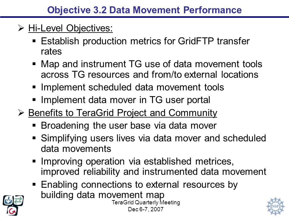 TeraGrid Quarterly Meeting Dec 6-7, 2007 Objective 3.2 Data Movement Performance Cont.