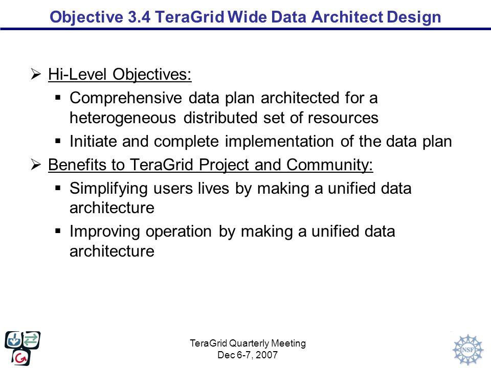 TeraGrid Quarterly Meeting Dec 6-7, 2007 Objective 3.4 TeraGrid Wide Data Architect Design  Hi-Level Objectives:  Comprehensive data plan architecte