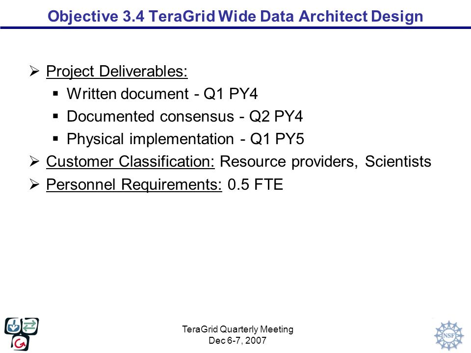 TeraGrid Quarterly Meeting Dec 6-7, 2007 Objective 3.4 TeraGrid Wide Data Architect Design  Project Deliverables:  Written document - Q1 PY4  Documented consensus - Q2 PY4  Physical implementation - Q1 PY5  Customer Classification: Resource providers, Scientists  Personnel Requirements: 0.5 FTE
