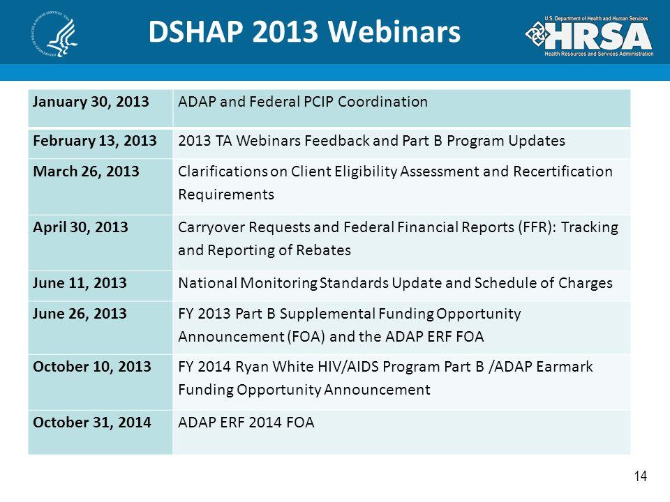 14 DSHAP 2013 Webinars January 30, 2013ADAP and Federal PCIP Coordination February 13, 20132013 TA Webinars Feedback and Part B Program Updates March