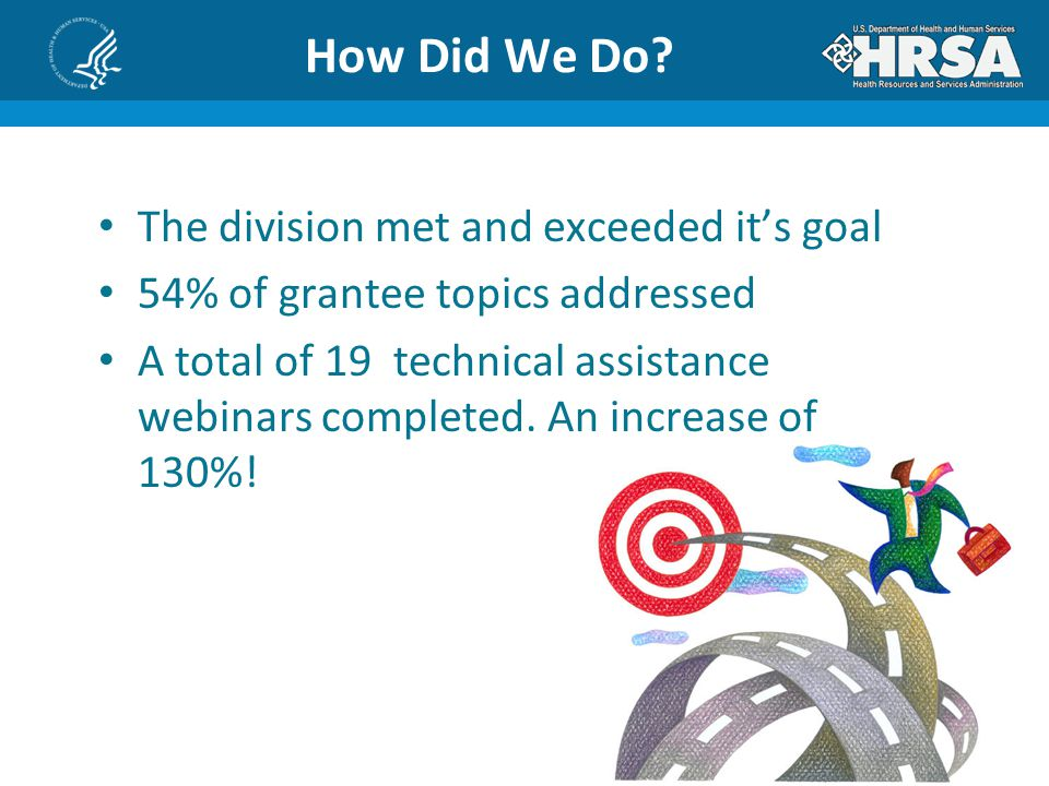 19 How Did We Do? The division met and exceeded it's goal 54% of grantee topics addressed A total of 19 technical assistance webinars completed. An in