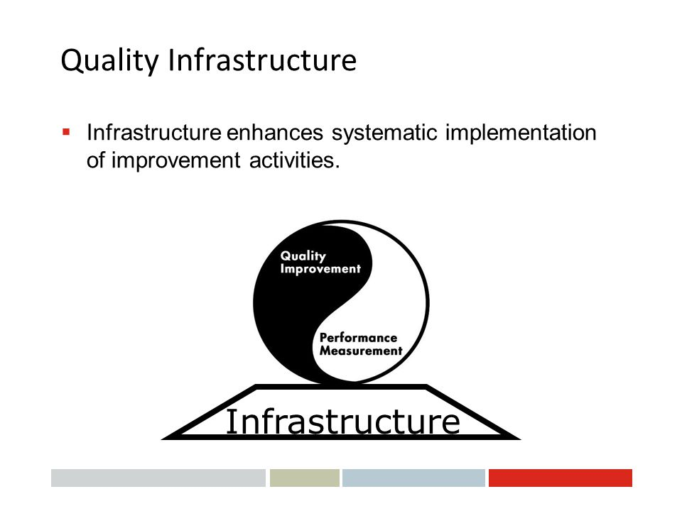 Quality Infrastructure  Infrastructure enhances systematic implementation of improvement activities. Infrastructure