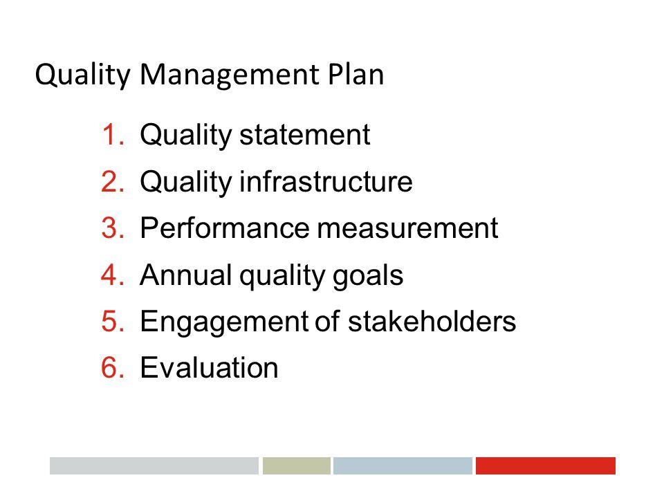 Quality Management Plan of a Quality Management Plan 1.Quality statement 2.Quality infrastructure 3.Performance measurement 4.Annual quality goals 5.E