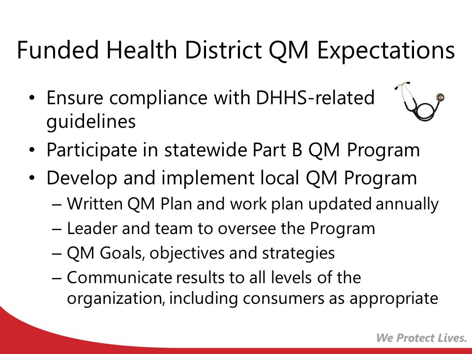 Funded Health District QM Expectations Ensure compliance with DHHS-related guidelines Participate in statewide Part B QM Program Develop and implement