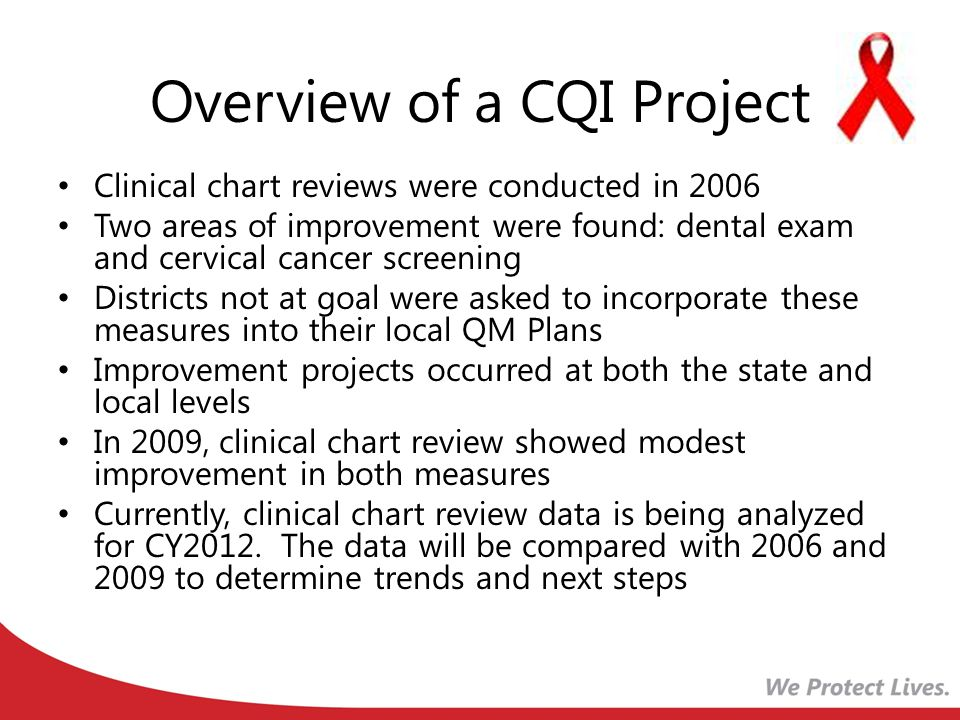 Overview of a CQI Project Clinical chart reviews were conducted in 2006 Two areas of improvement were found: dental exam and cervical cancer screening