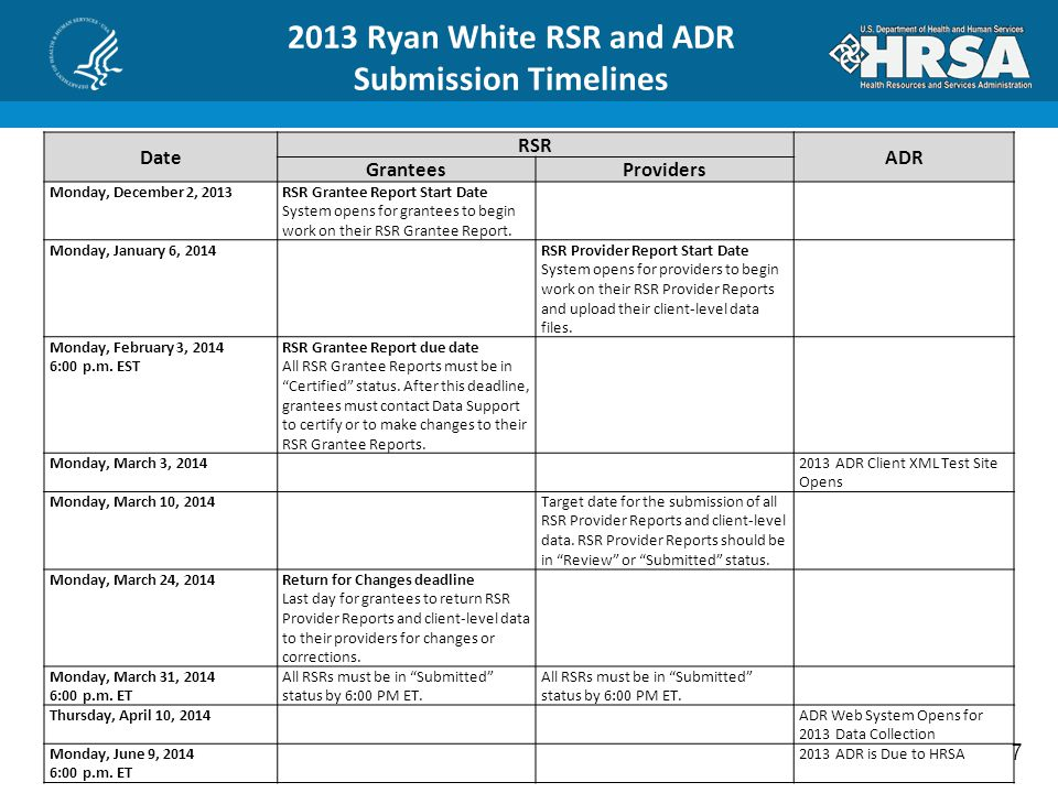 7 2013 Ryan White RSR and ADR Submission Timelines Date RSR ADR GranteesProviders Monday, December 2, 2013RSR Grantee Report Start Date System opens f