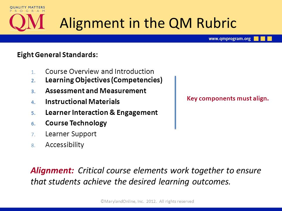 Alignment in the QM Rubric Eight General Standards: 1. Course Overview and Introduction 2. Learning Objectives (Competencies) 3. Assessment and Measur