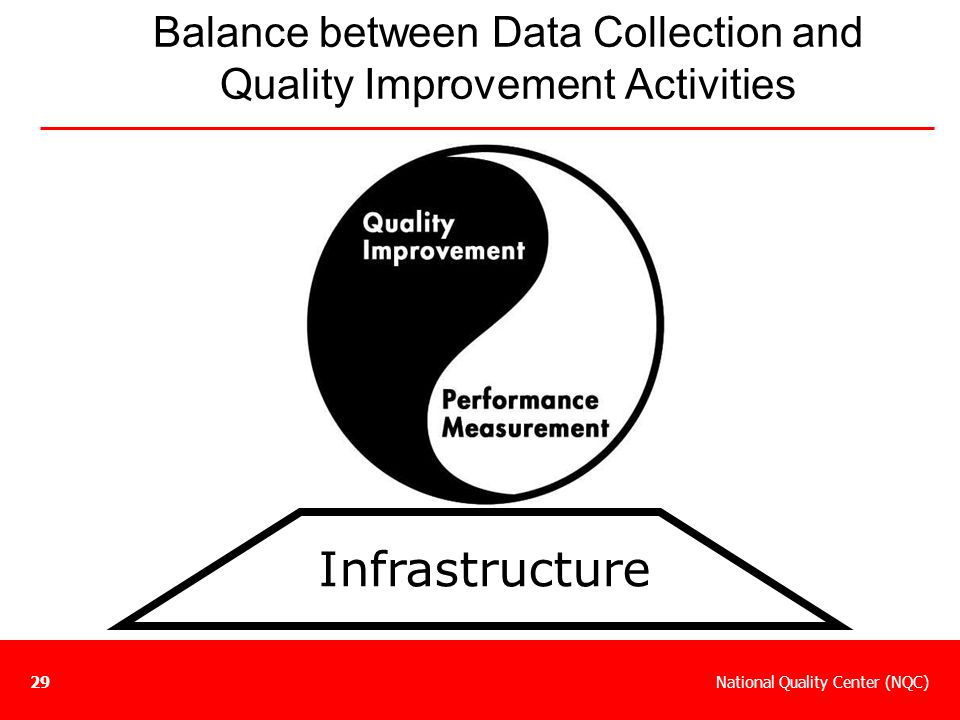 National Quality Center (NQC)29 Infrastructure Balance between Data Collection and Quality Improvement Activities