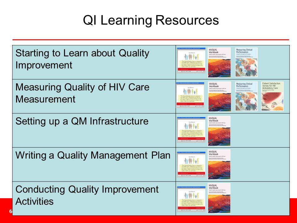 National Quality Center (NQC)68 QI Learning Resources Starting to Learn about Quality Improvement Measuring Quality of HIV Care Measurement Setting up