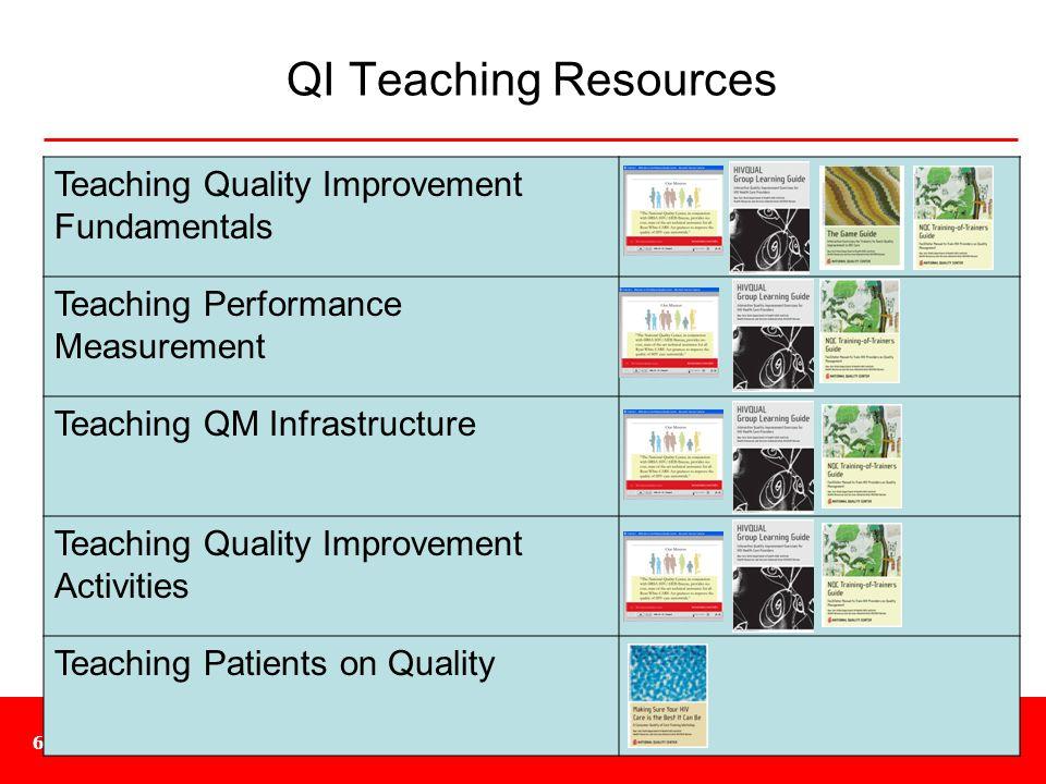 National Quality Center (NQC)69 QI Teaching Resources Teaching Quality Improvement Fundamentals Teaching Performance Measurement Teaching QM Infrastru