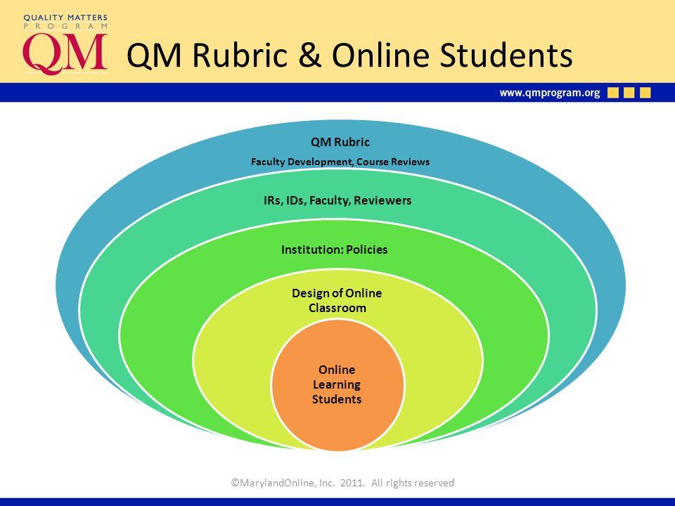 QM Rubric & Online Students ©MarylandOnline, Inc. 2011.