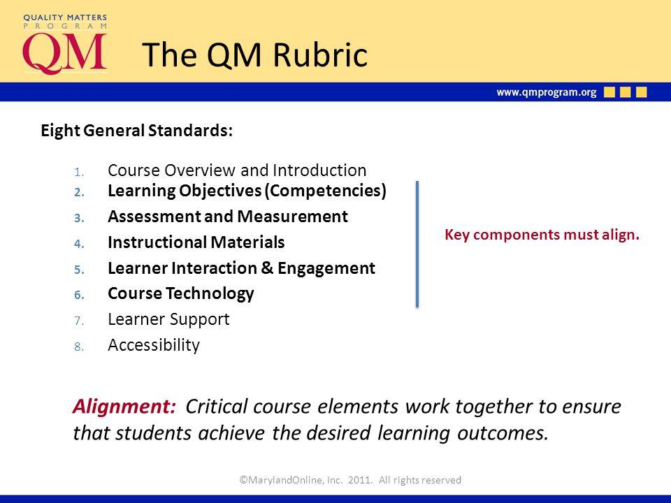 QM Rubric & Online Students ©MarylandOnline, Inc.2011.