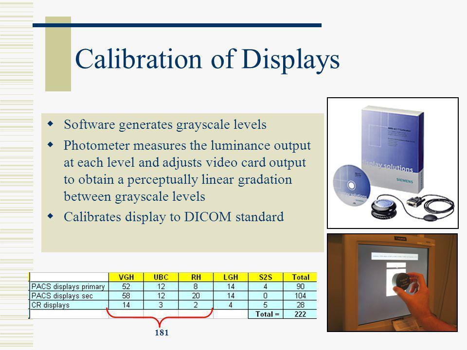 Calibration of Displays  Software generates grayscale levels  Photometer measures the luminance output at each level and adjusts video card output t